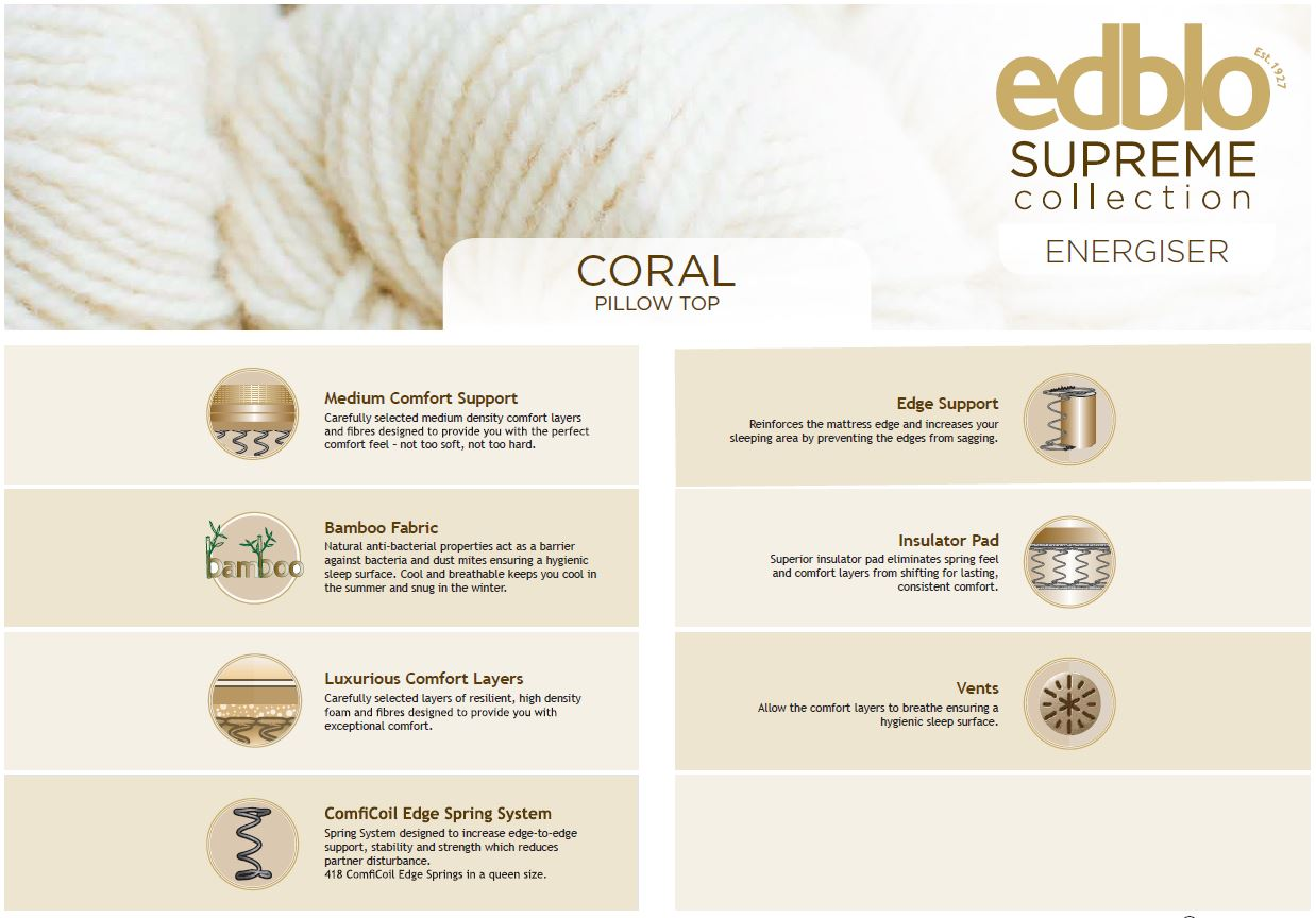 Edblo Coral Features