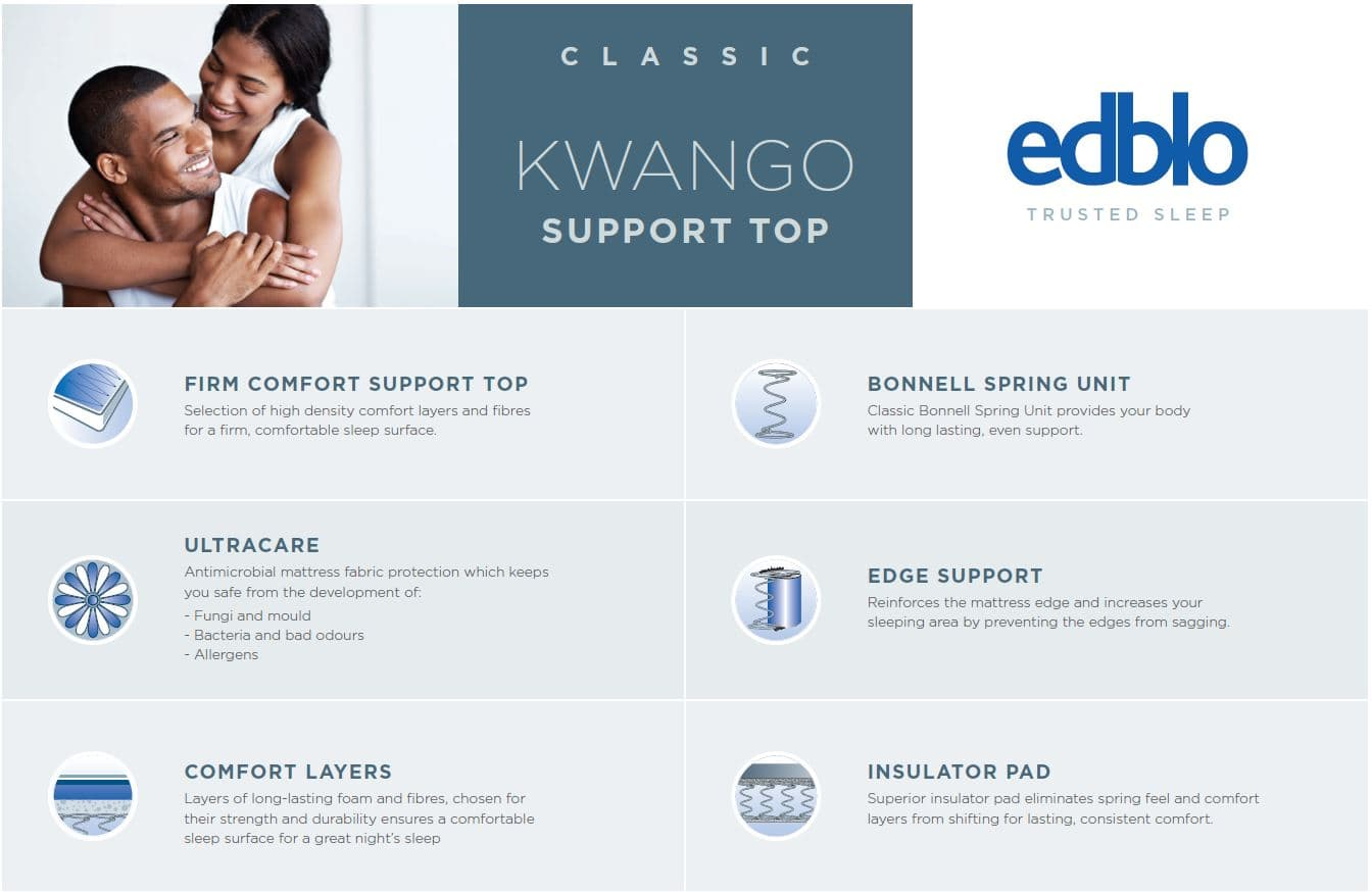 Edblo kwango Features