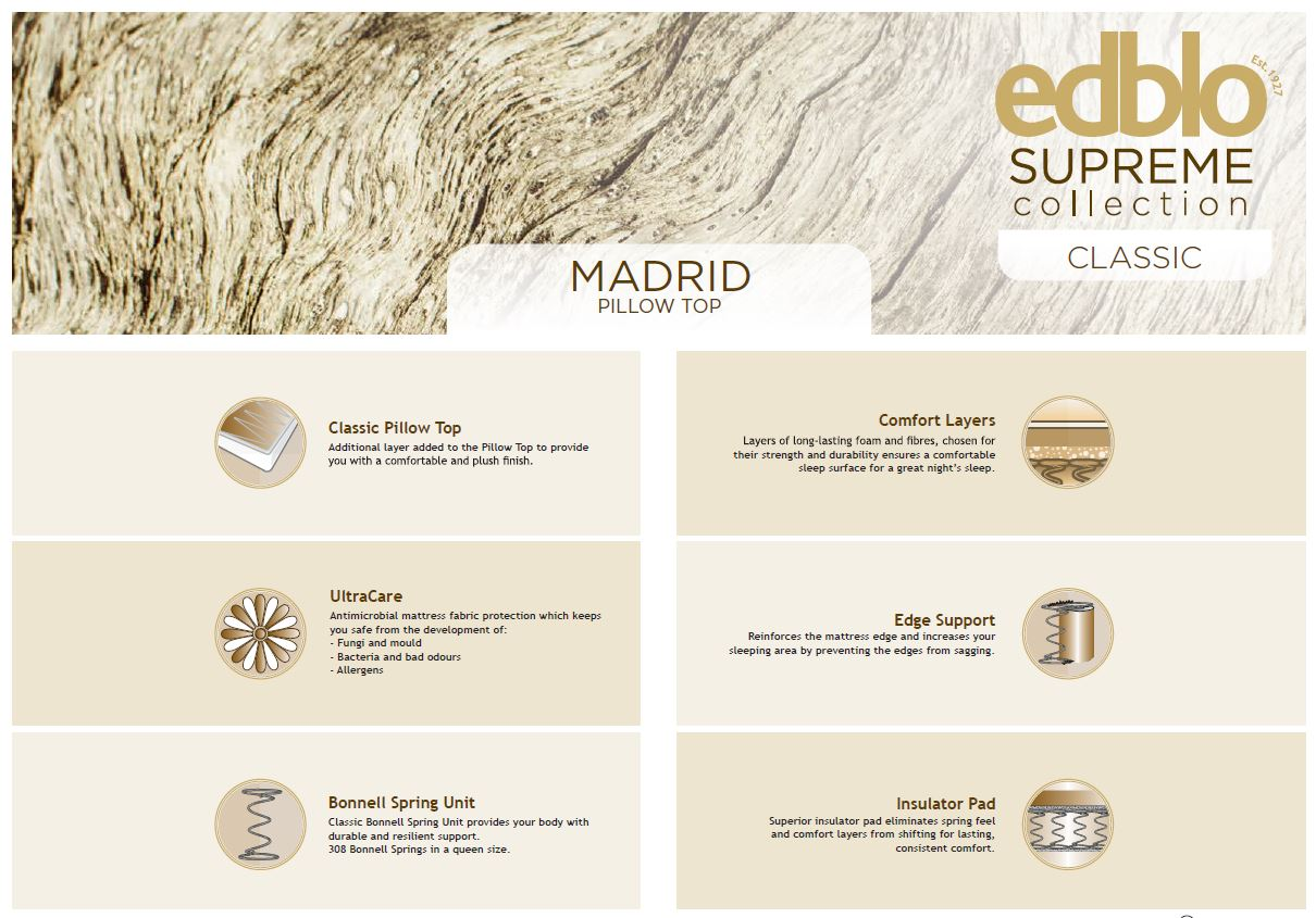 Edblo Madrid Features