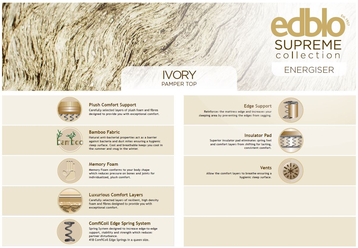 Edblo Ivory Features